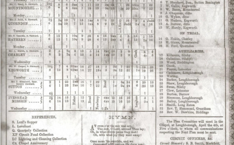 Loughborough Circuit plan, February 1878, United Methodist Free Churches