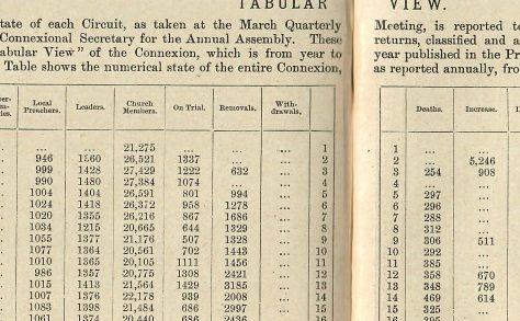 Free Methodist Manual 1899